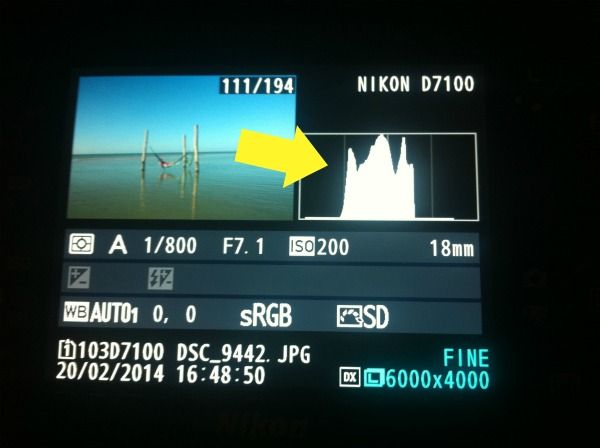 How to Take Better Travel Photos - Understanding the Histogram